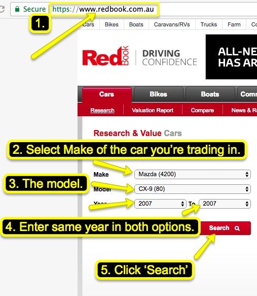 trade in make model